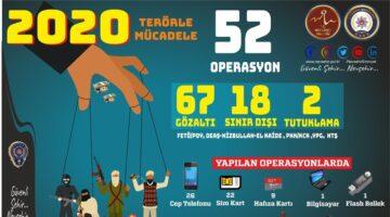Nevşehir'de TEM Şube, 2020 yılında 67 kişiyi gözaltına aldı