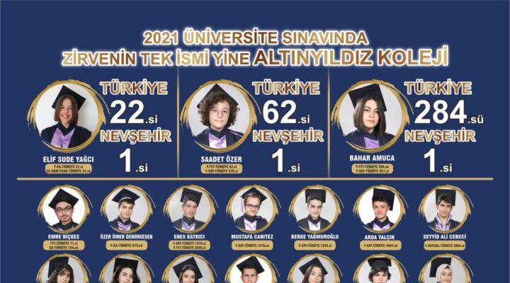 Altınyıldız Kolejinden Muhteşem Üniversite Başarısı