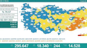 Nevşehir aşılamada mavi kategoriye yükseldi