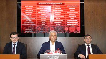 Türkiye Kupasında Nevşehir Belediyespor'un rakibi belli oldu